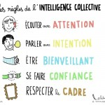 Regles-Intelligence-Collective1